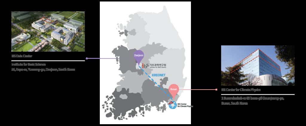ALEPH Supercomputer Location